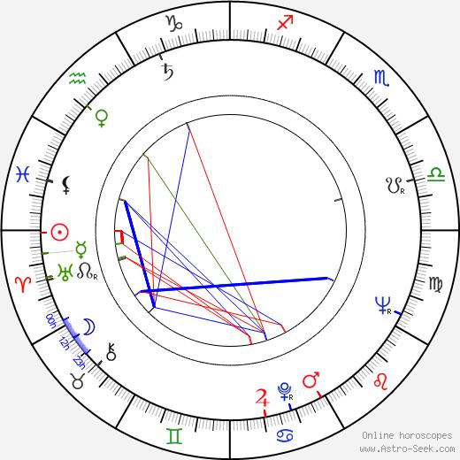 Erkki Valaste день рождения гороскоп, Erkki Valaste Натальная карта онлайн