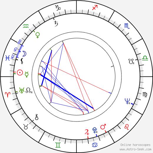 Gerald Gaiser astro natal birth chart, Gerald Gaiser horoscope, astrology