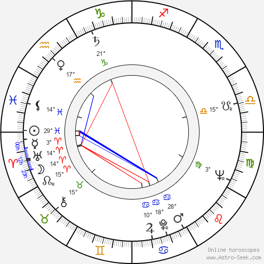 Hal Linden birth chart, biography, wikipedia 2019, 2020