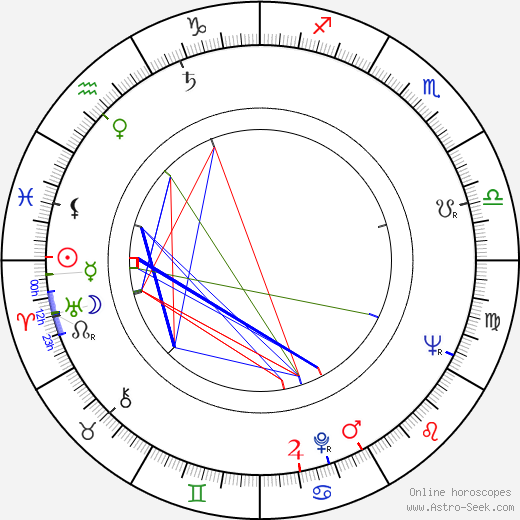 Hal Linden astro natal birth chart, Hal Linden horoscope, astrology