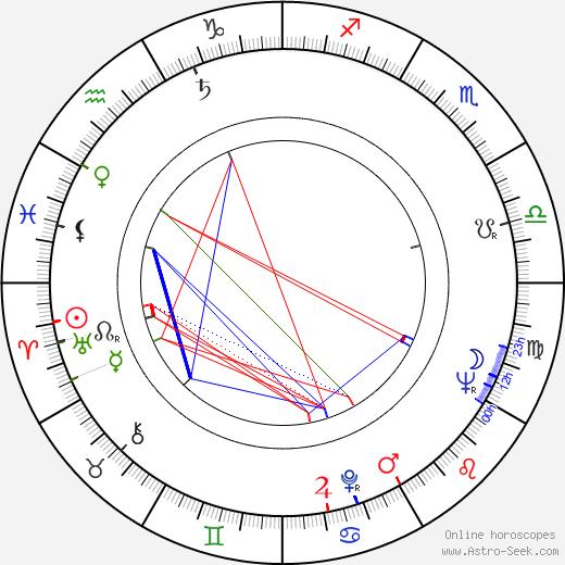 Herbert Vesely astro natal birth chart, Herbert Vesely horoscope, astrology