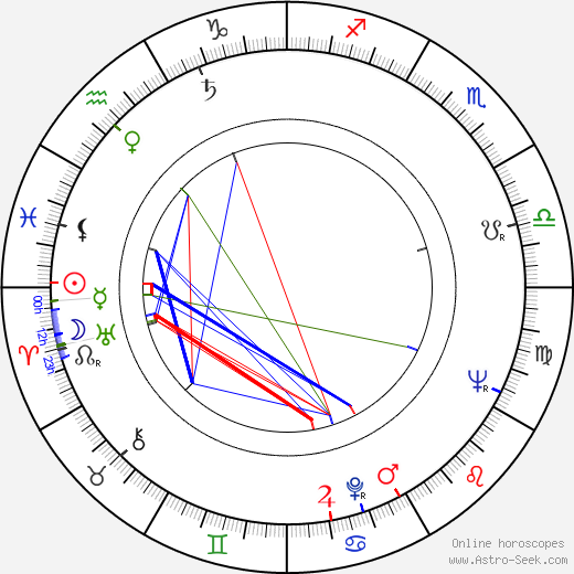 István Avar birth chart, István Avar astro natal horoscope, astrology