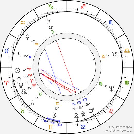 Jack Chambers birth chart, biography, wikipedia 2019, 2020