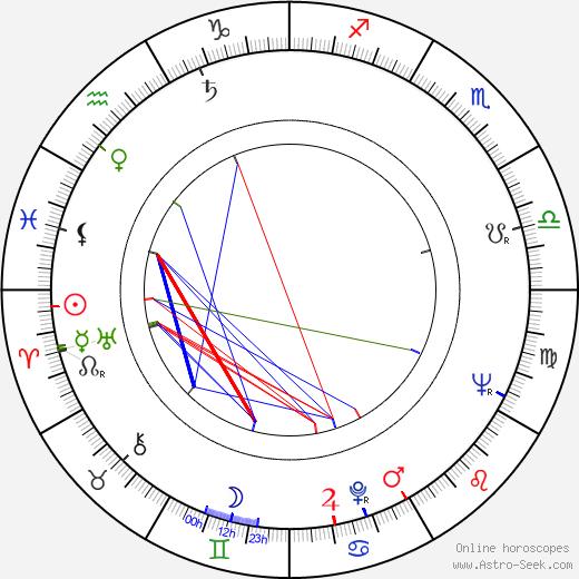 Jack Chambers astro natal birth chart, Jack Chambers horoscope, astrology