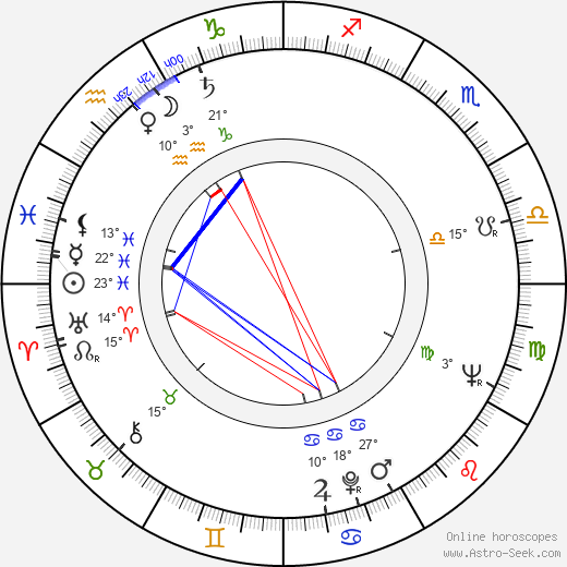 Jack Ramage birth chart, biography, wikipedia 2017, 2018