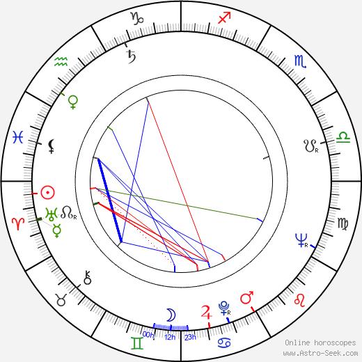 Jacqueline Jehanneuf tema natale, oroscopo, Jacqueline Jehanneuf oroscopi gratuiti, astrologia