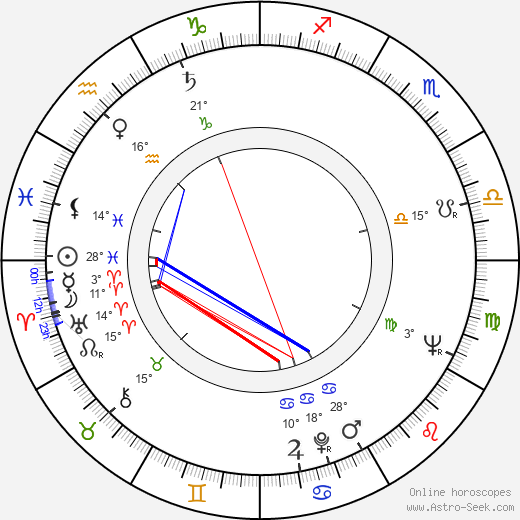 Karen Steele birth chart, biography, wikipedia 2020, 2021