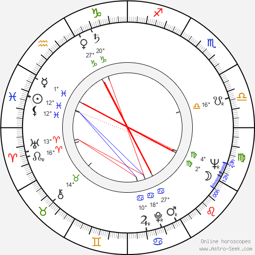 Lawrence Hauben birth chart, biography, wikipedia 2019, 2020