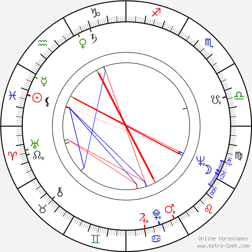 Lawrence Hauben astro natal birth chart, Lawrence Hauben horoscope, astrology