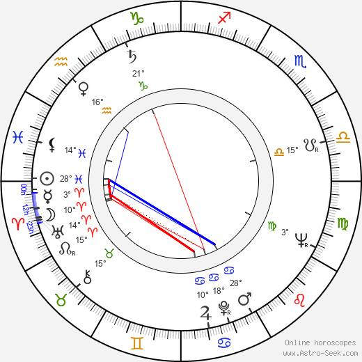 Martti Innanen birth chart, biography, wikipedia 2019, 2020