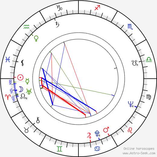 Martti Innanen birth chart, Martti Innanen astro natal horoscope, astrology