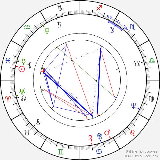 Masahiro Shinoda birth chart, Masahiro Shinoda astro natal horoscope, astrology