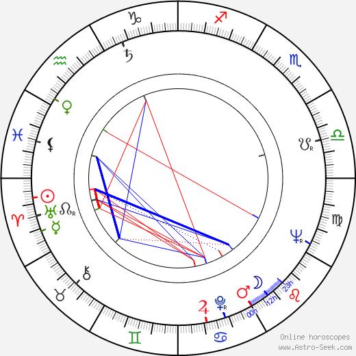 Norman Tebbit birth chart, Norman Tebbit astro natal horoscope, astrology