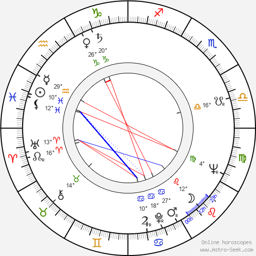 Pehr Charpentier birth chart, biography, wikipedia 2019, 2020