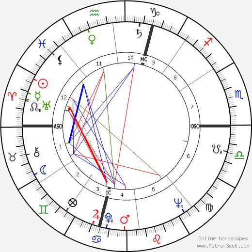 Pierre Mondino tema natale, oroscopo, Pierre Mondino oroscopi gratuiti, astrologia