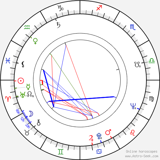 Risto Vanari tema natale, oroscopo, Risto Vanari oroscopi gratuiti, astrologia