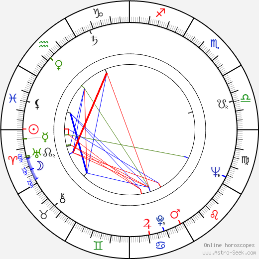 Vitali Aksyonov tema natale, oroscopo, Vitali Aksyonov oroscopi gratuiti, astrologia