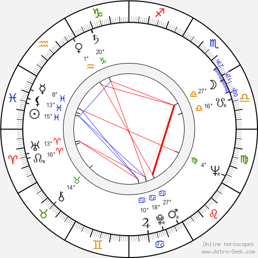Zheni Bozhinova birth chart, biography, wikipedia 2019, 2020