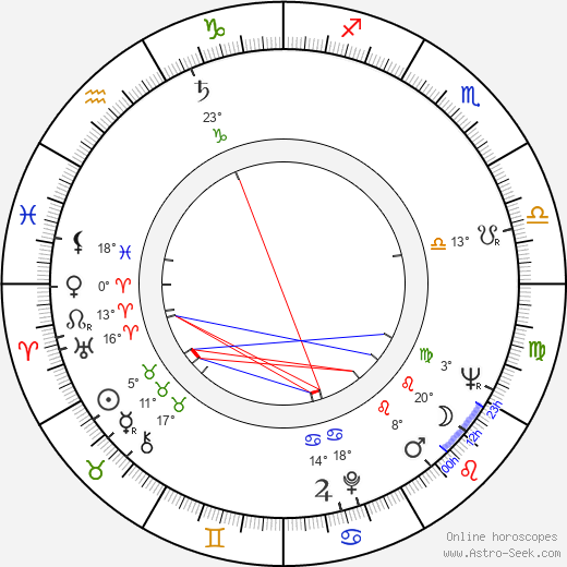 Bernie Brillstein birth chart, biography, wikipedia 2019, 2020