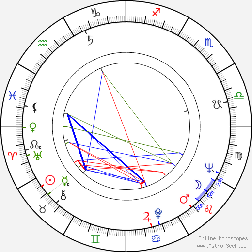 Bernie Brillstein astro natal birth chart, Bernie Brillstein horoscope, astrology