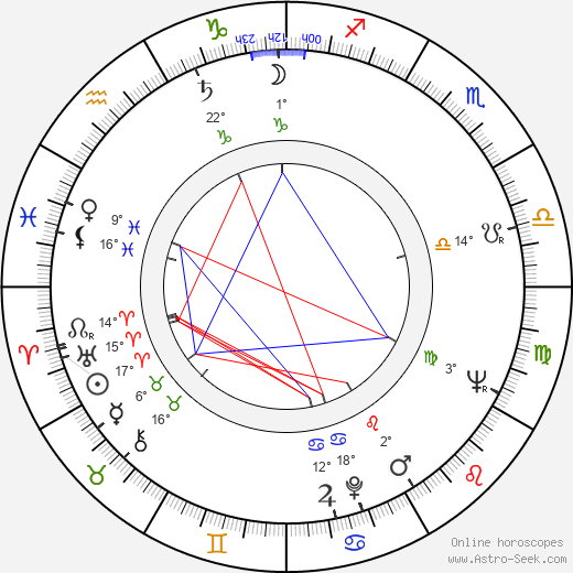 Christine Fabréga birth chart, biography, wikipedia 2019, 2020