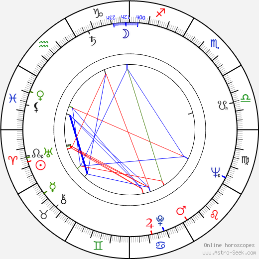 Christine Fabréga astro natal birth chart, Christine Fabréga horoscope, astrology