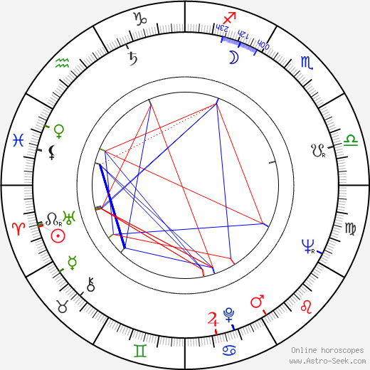 Ivan Dixon astro natal birth chart, Ivan Dixon horoscope, astrology