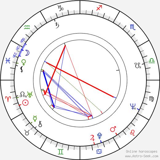 Ivo Paukert astro natal birth chart, Ivo Paukert horoscope, astrology