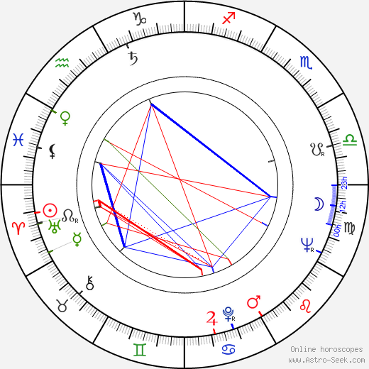 Nadine Basile день рождения гороскоп, Nadine Basile Натальная карта онлайн