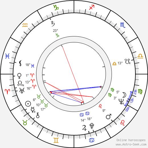 Robert Donner birth chart, biography, wikipedia 2019, 2020