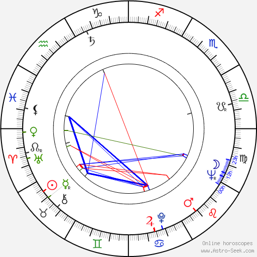Robert Donner astro natal birth chart, Robert Donner horoscope, astrology