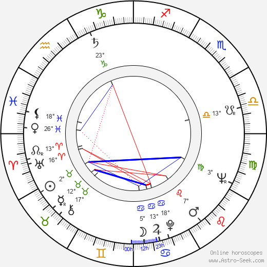 Zdeněk Matouš birth chart, biography, wikipedia 2019, 2020