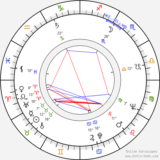 Aldo Rossi birth chart, biography, wikipedia 2018, 2019