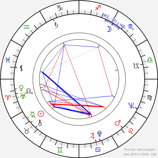 Aldo Rossi astro natal birth chart, Aldo Rossi horoscope, astrology