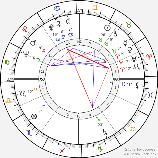Constance Towers birth chart, biography, wikipedia 2019, 2020
