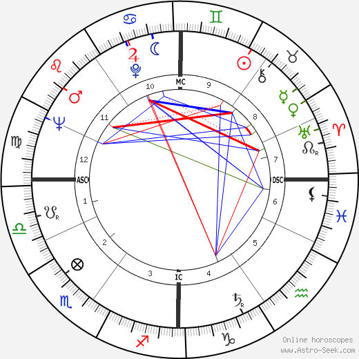 Constance Towers astro natal birth chart, Constance Towers horoscope, astrology