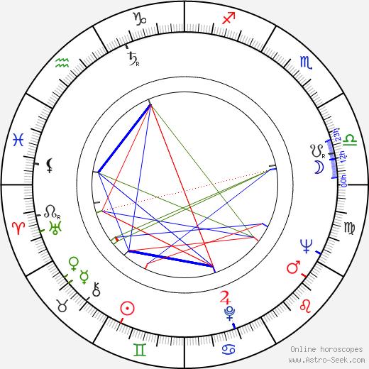 Faten Hamama astro natal birth chart, Faten Hamama horoscope, astrology