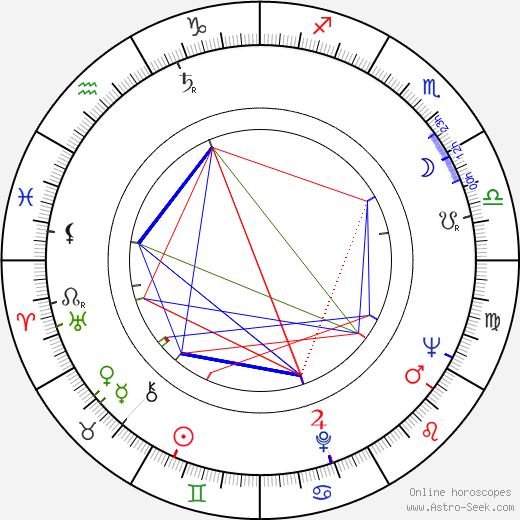 Gordon Willis astro natal birth chart, Gordon Willis horoscope, astrology