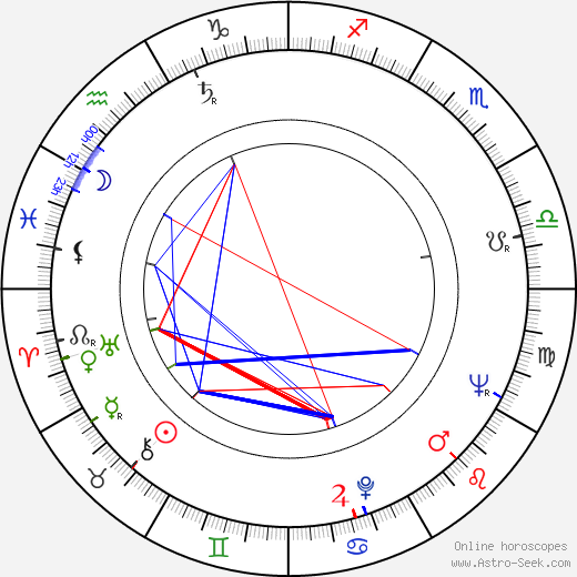 Jacques Richard astro natal birth chart, Jacques Richard horoscope, astrology