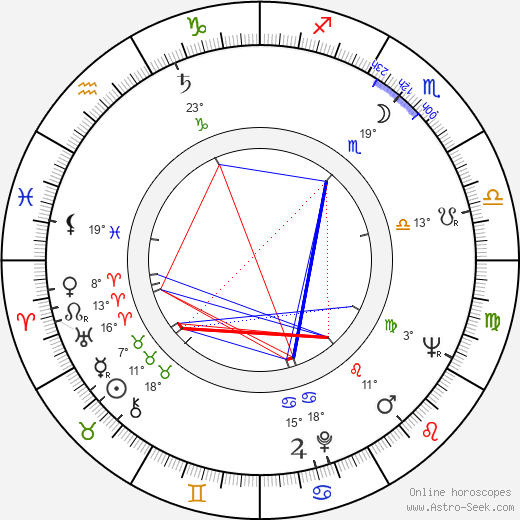 Lou Felder birth chart, biography, wikipedia 2020, 2021