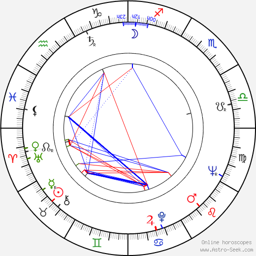 Matti Tuloisela astro natal birth chart, Matti Tuloisela horoscope, astrology