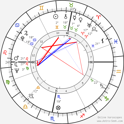Michael Lonsdale birth chart, biography, wikipedia 2018, 2019