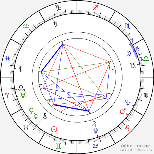 Milan Nápravník день рождения гороскоп, Milan Nápravník Натальная карта онлайн