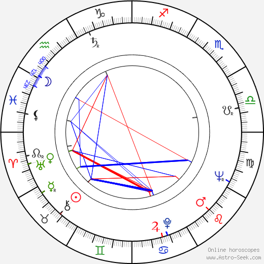 Miroslav Florian astro natal birth chart, Miroslav Florian horoscope, astrology