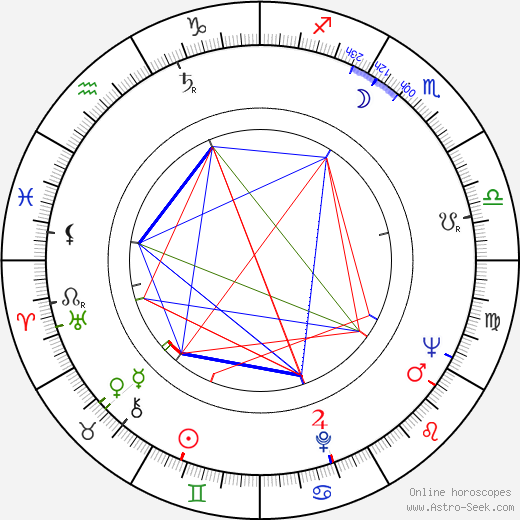 Pamela Saunders birth chart, Pamela Saunders astro natal horoscope, astrology