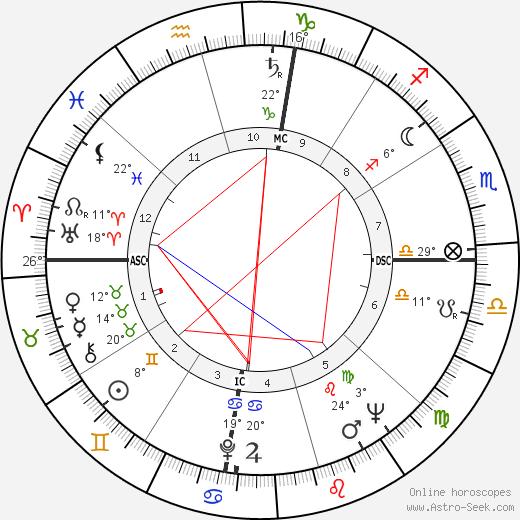 Rev. Joy Adams birth chart, biography, wikipedia 2020, 2021