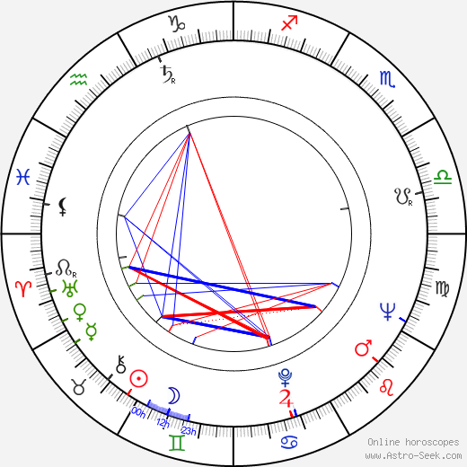 Robert Morse astro natal birth chart, Robert Morse horoscope, astrology