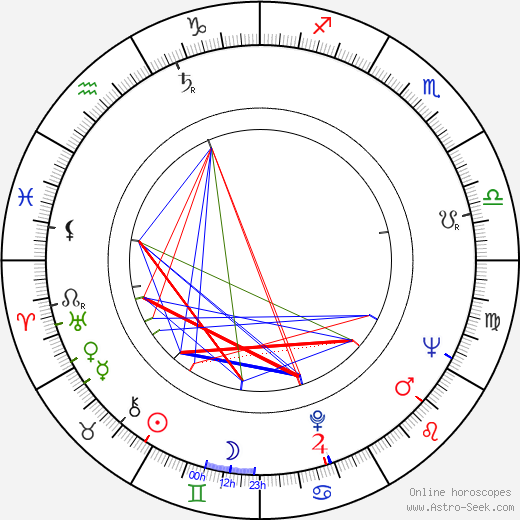 Stephen Young astro natal birth chart, Stephen Young horoscope, astrology