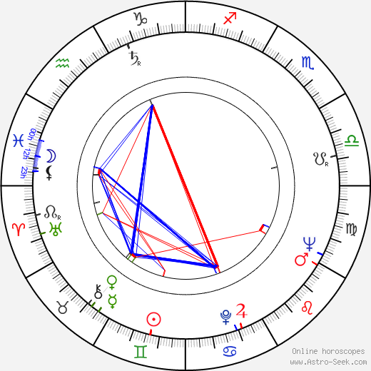 Dana Wynter astro natal birth chart, Dana Wynter horoscope, astrology