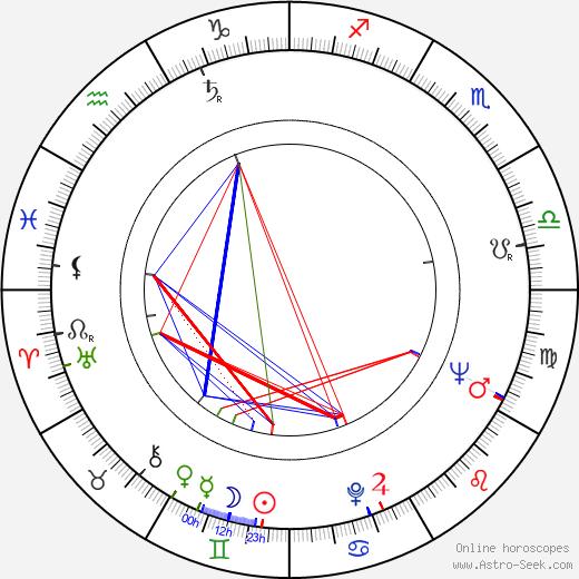 Ingrid van Bergen astro natal birth chart, Ingrid van Bergen horoscope, astrology